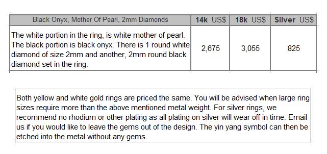 mens yin yang rings, price for yin yang ring