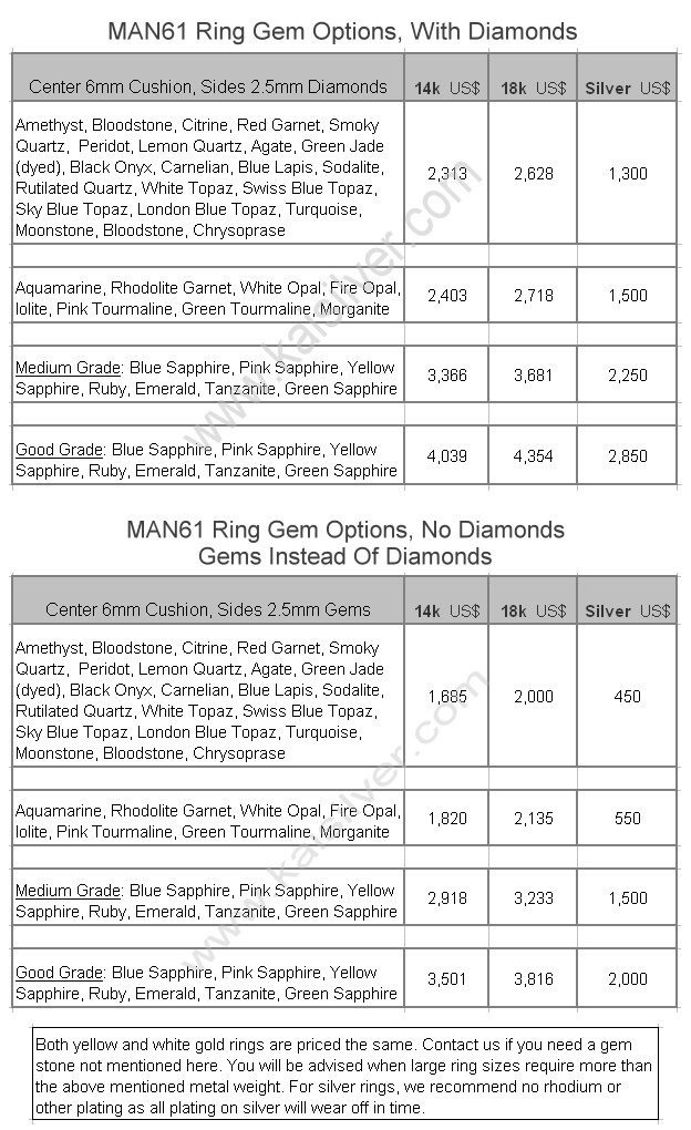 tanzanite toptanzanite k price guide