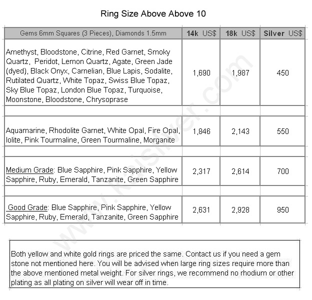 rg220 kaisilver ring pricing